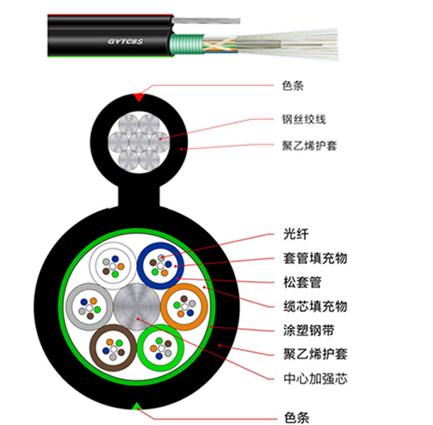Layer twisted 8-shaped fiber optic cable