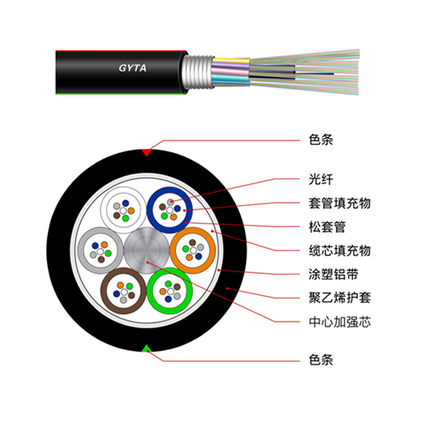 Layer twisted aluminum stranded cable