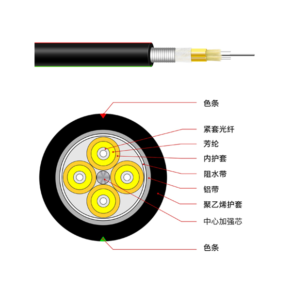 Waterproof tail cable