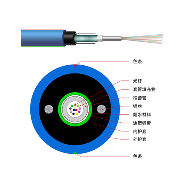 Central beam tube mining optical cable
