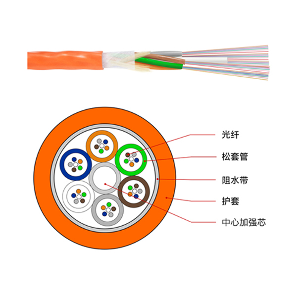 Large core air blowing cable